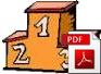Výsledková listina ke stažení v PDF